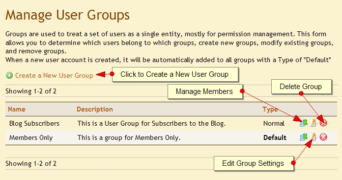 Exponent CMS Group Management Page